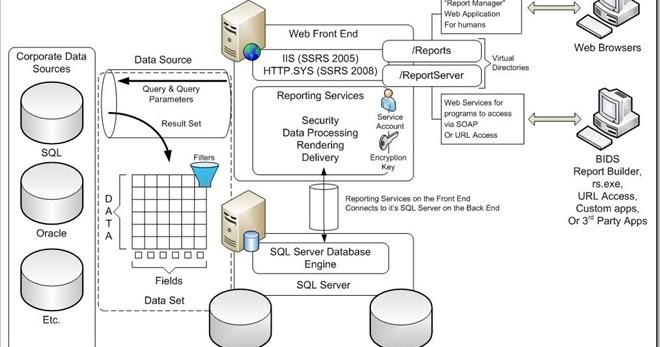 microsoft database diagram designer